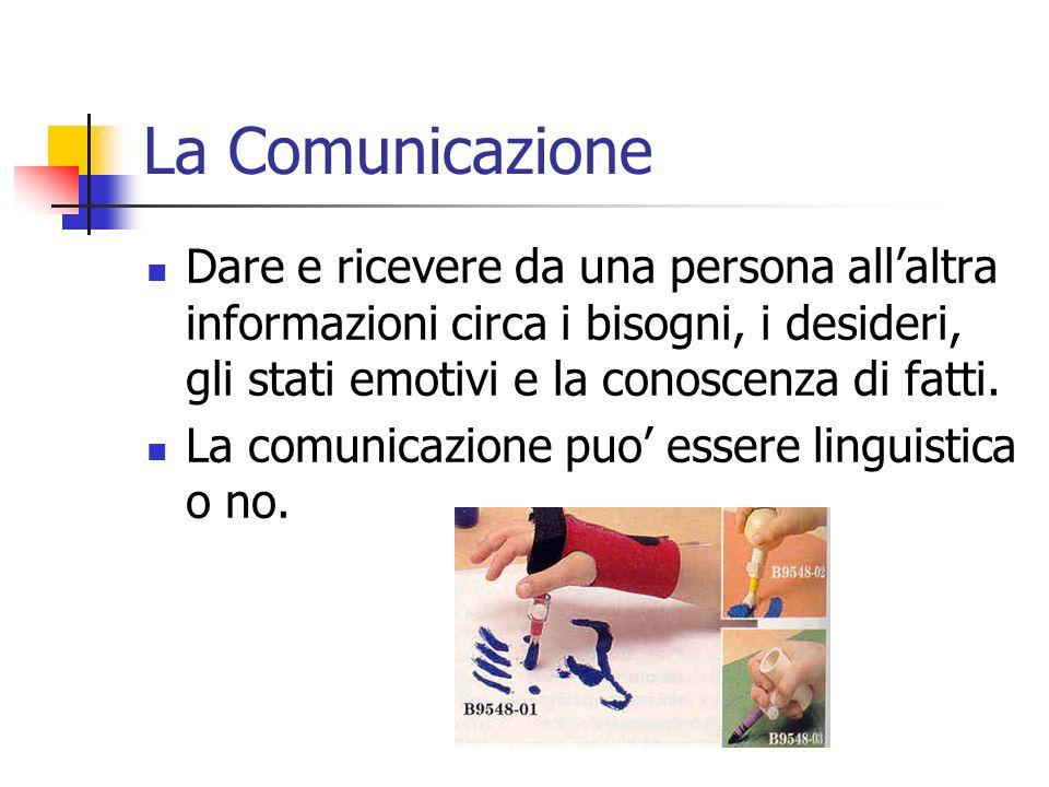 La ComunicazioneDare e ricevere da una persona all'altra informazioni circa i bisogni, i desideri, gli stati emotivi e la conoscenza di fatti.