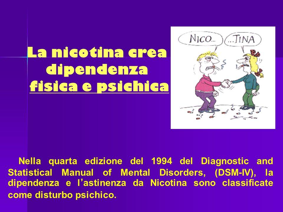La nicotina crea dipendenza fisica e psichica