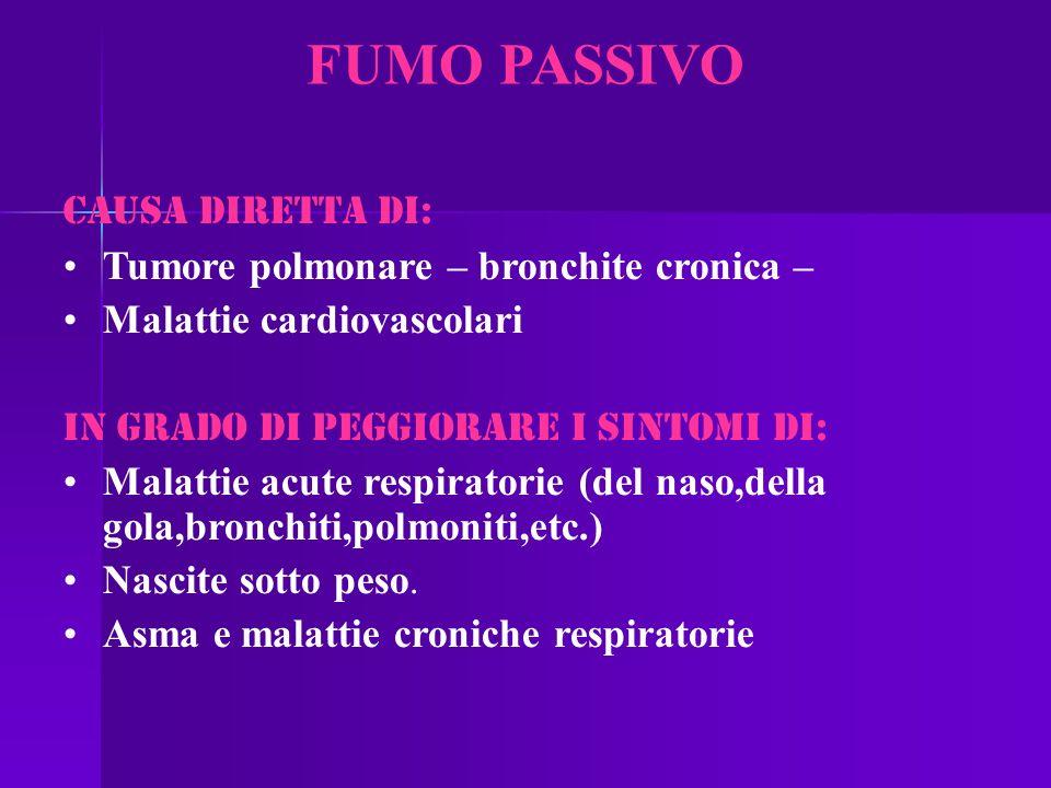 FUMO PASSIVO causa diretta di: Tumore polmonare – bronchite cronica –