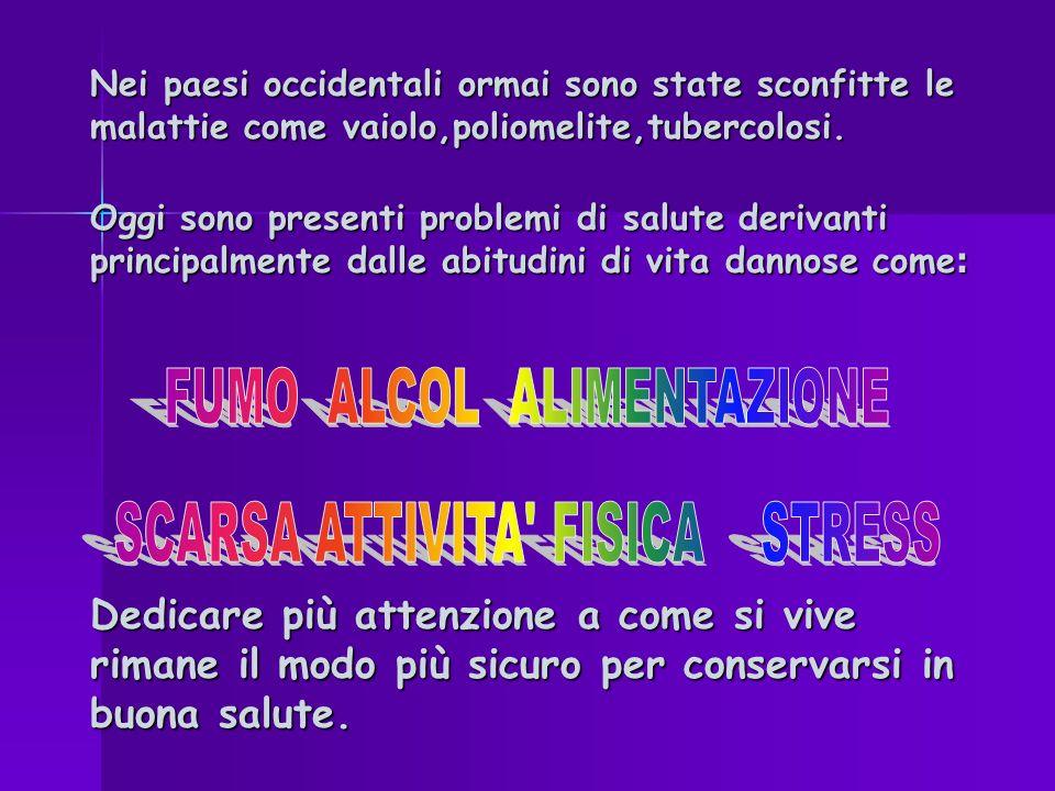 FUMO ALCOL ALIMENTAZIONE