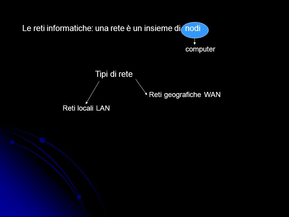 Le reti informatiche: una rete è un insieme di nodi