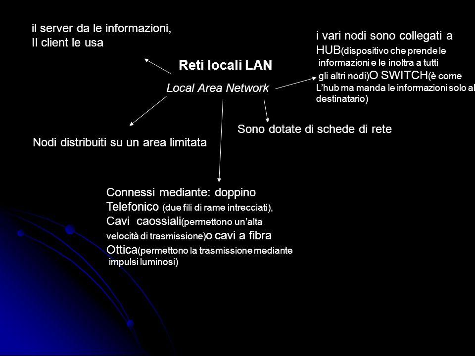 Reti locali LAN il server da le informazioni, Il client le usa