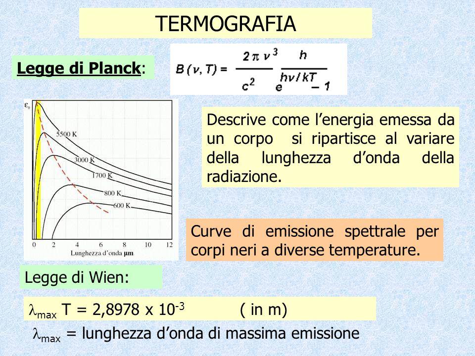 TERMOGRAFIA Legge di Planck: