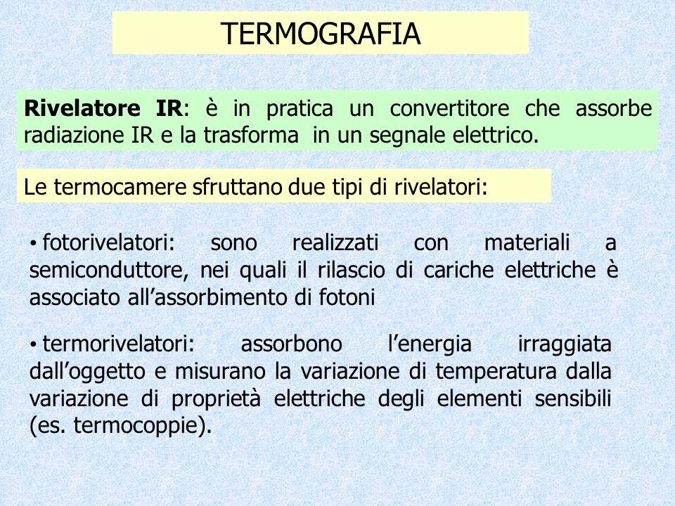 TERMOGRAFIA Rivelatore IR: è in pratica un convertitore che assorbe radiazione IR e la trasforma in un segnale elettrico.