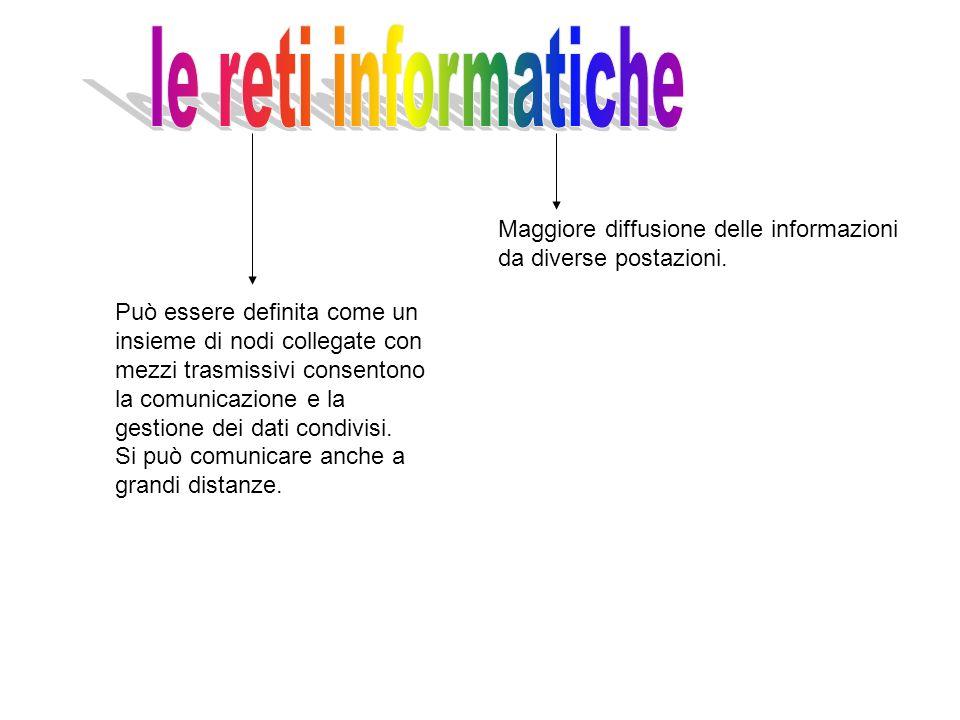 le reti informatiche Maggiore diffusione delle informazioni da diverse postazioni.