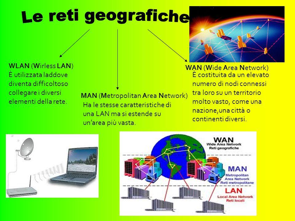 Le reti geografiche WLAN (Wirless LAN) WAN (Wide Area Network)