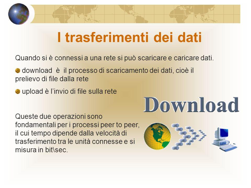 I trasferimenti dei dati