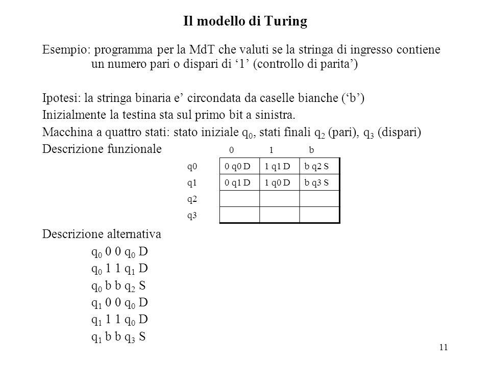 Il modello di Turing
