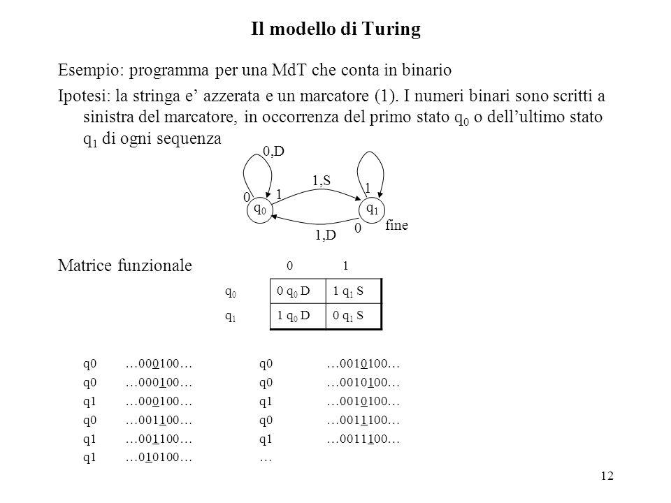 Il modello di Turing Esempio: programma per una MdT che conta in binario.