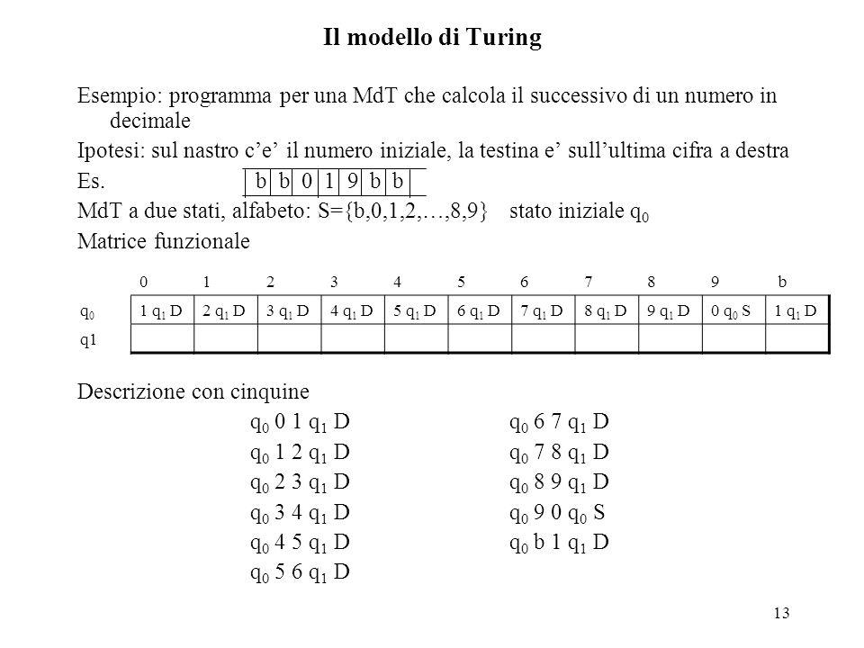 Il modello di Turing Esempio: programma per una MdT che calcola il successivo di un numero in decimale.