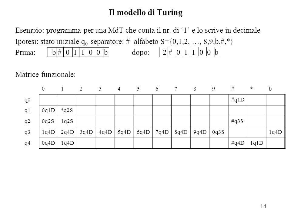 Il modello di Turing Esempio: programma per una MdT che conta il nr. di '1' e lo scrive in decimale.