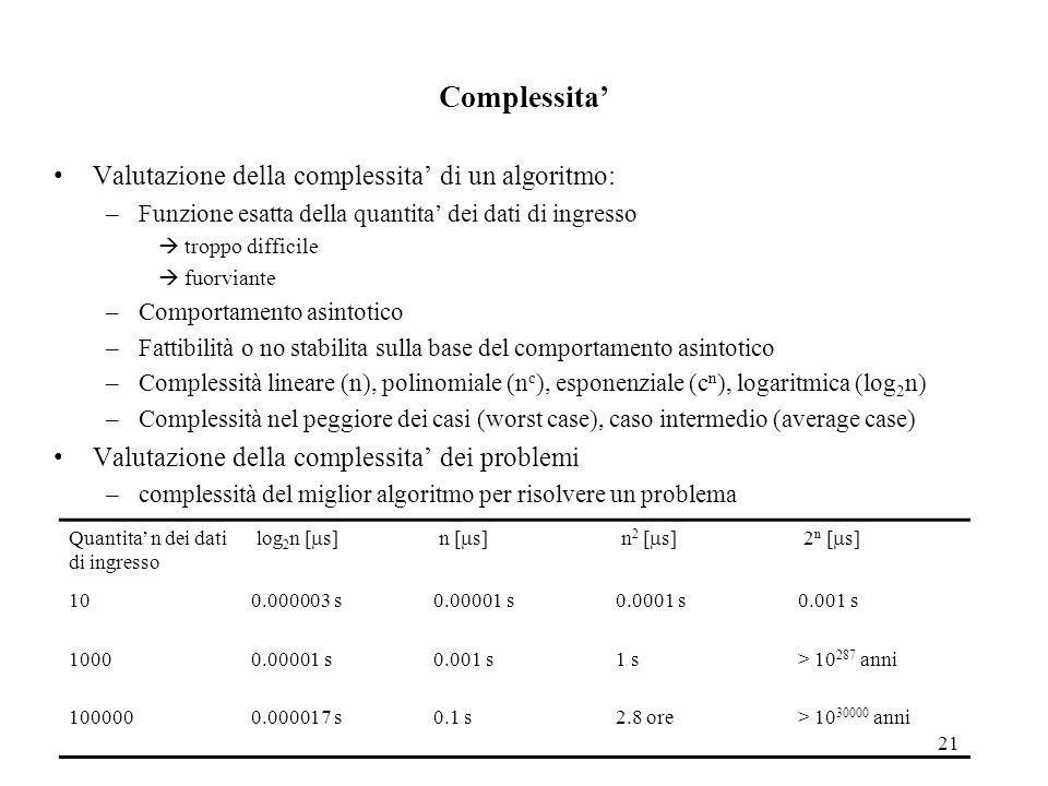 Complessita' Valutazione della complessita' di un algoritmo: