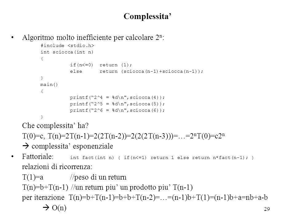 Complessita' Algoritmo molto inefficiente per calcolare 2n: