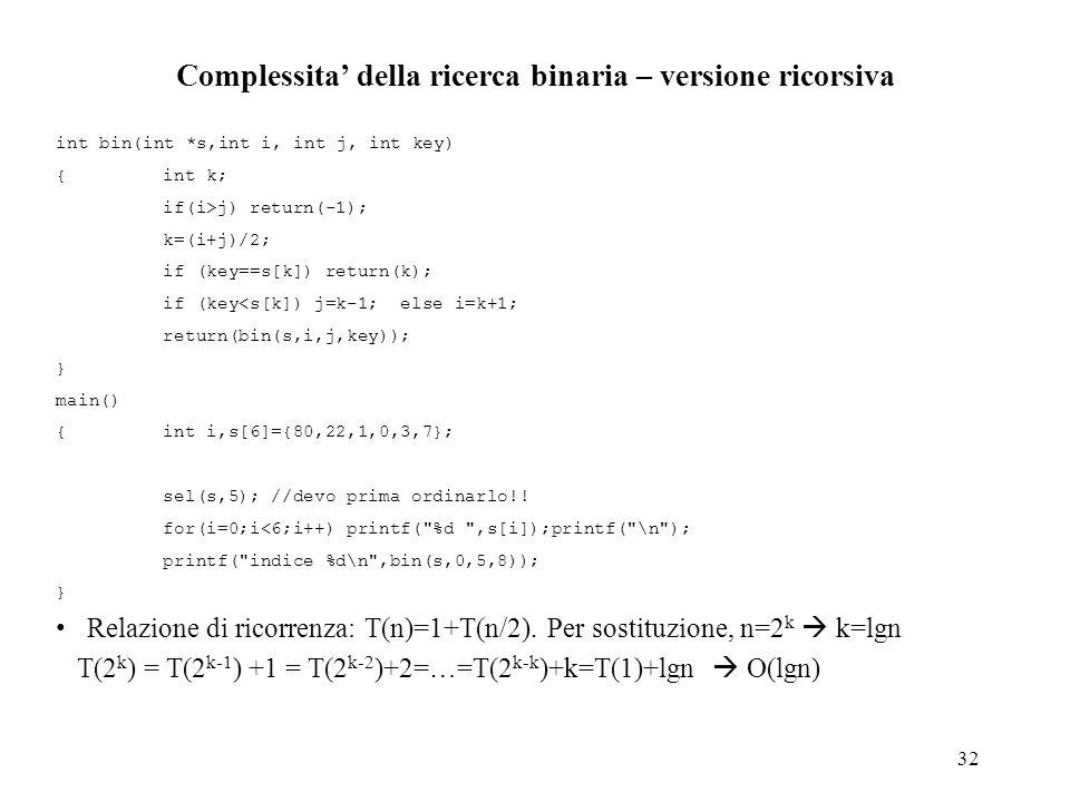 Complessita' della ricerca binaria – versione ricorsiva