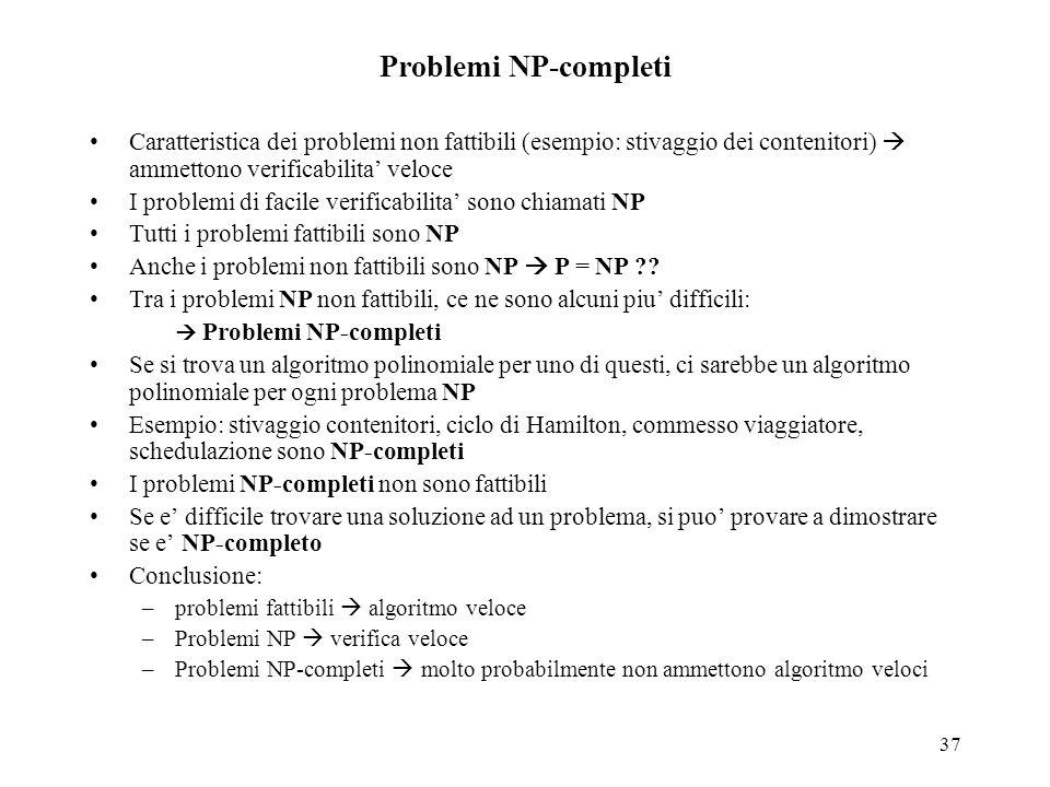 Problemi NP-completi Caratteristica dei problemi non fattibili (esempio: stivaggio dei contenitori)  ammettono verificabilita' veloce.