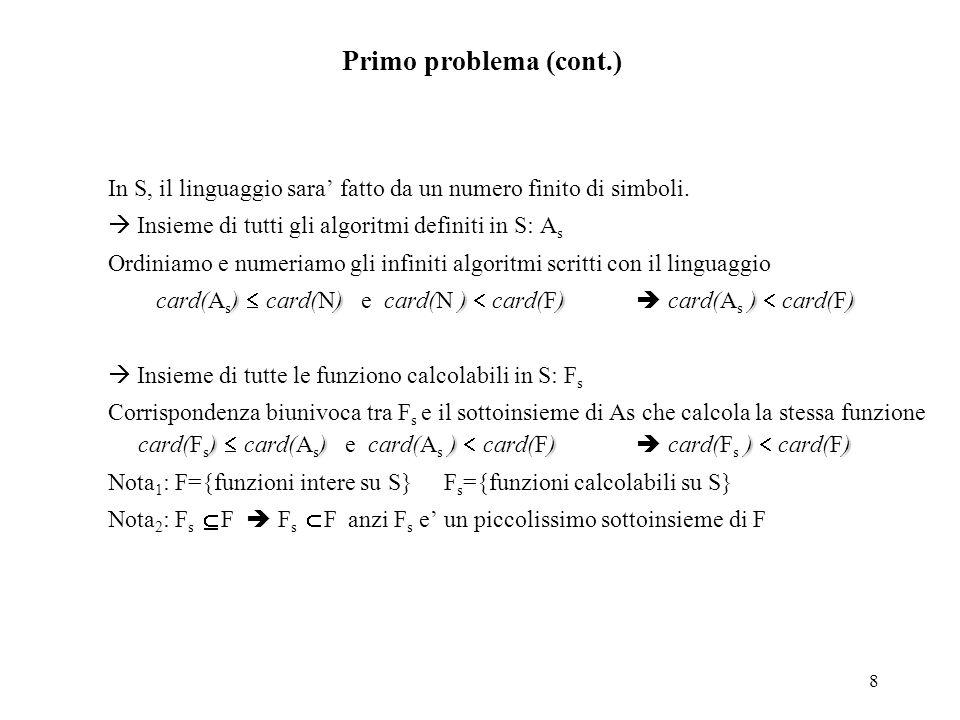 Primo problema (cont.) In S, il linguaggio sara' fatto da un numero finito di simboli.  Insieme di tutti gli algoritmi definiti in S: As.