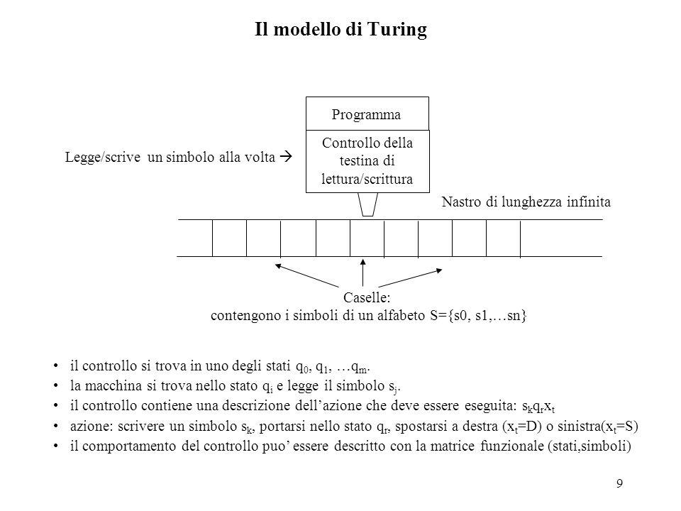 Il modello di Turing Programma Controllo della testina di