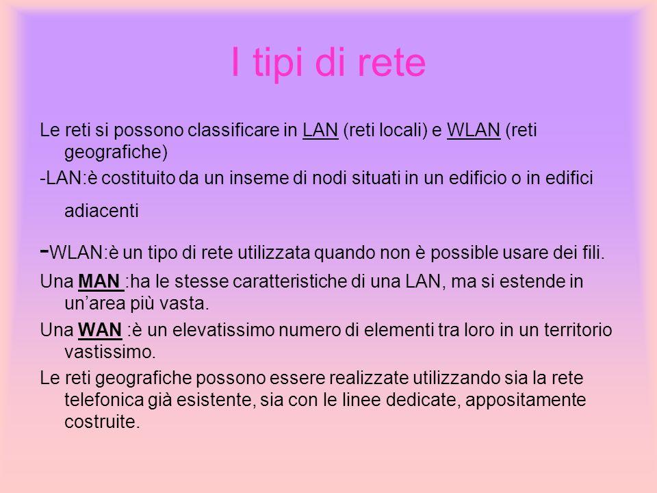I tipi di rete Le reti si possono classificare in LAN (reti locali) e WLAN (reti geografiche)