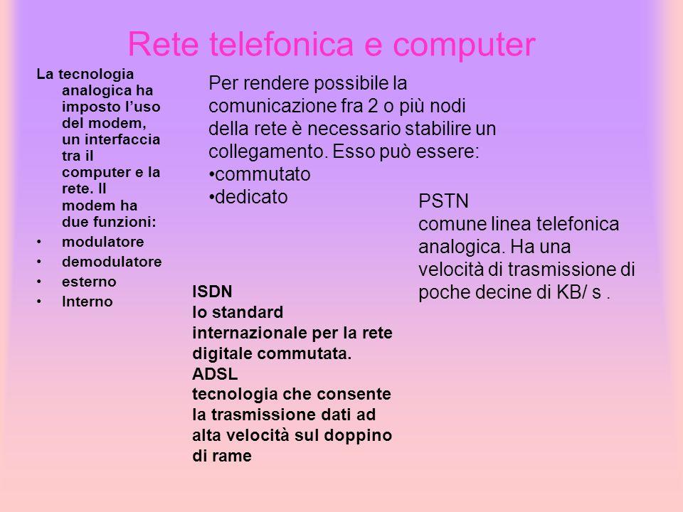 Rete telefonica e computer