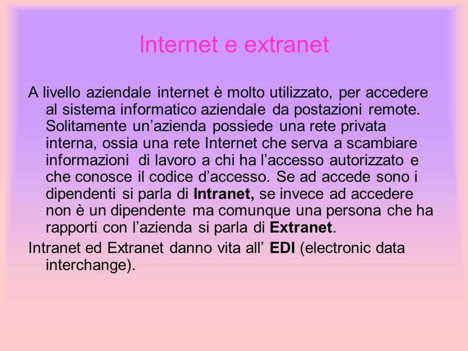 Internet e extranet