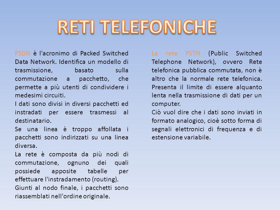 RETI TELEFONICHE