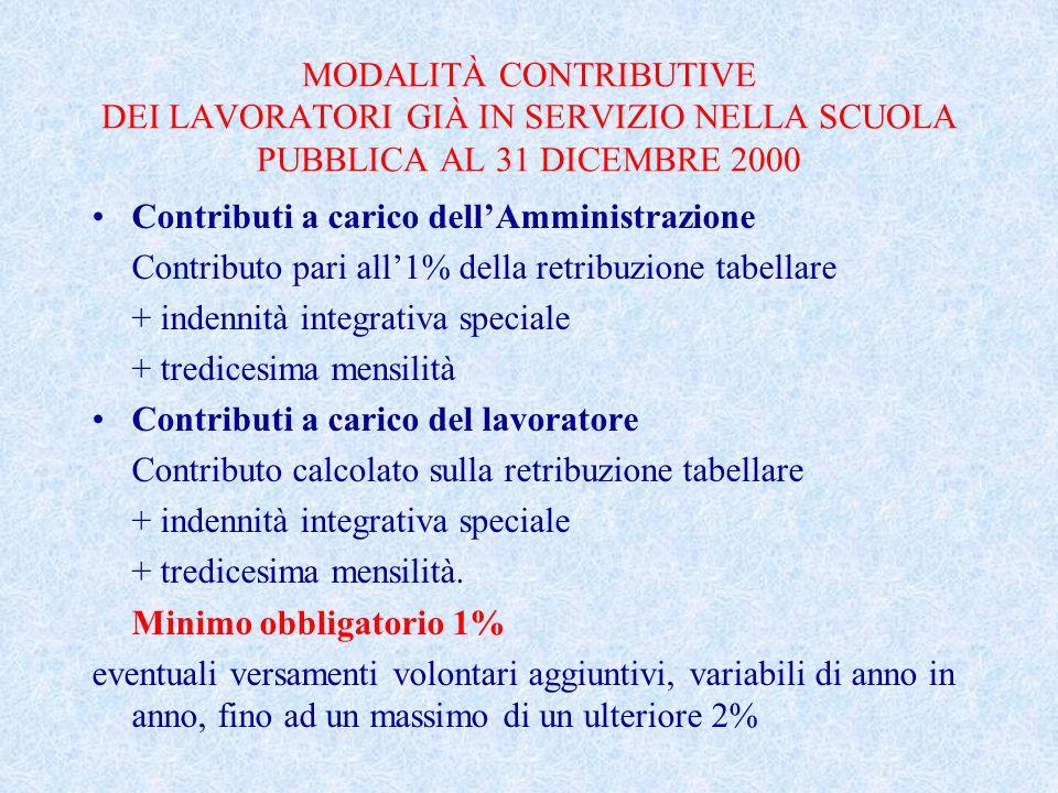 MODALITÀ CONTRIBUTIVE DEI LAVORATORI GIÀ IN SERVIZIO NELLA SCUOLA PUBBLICA AL 31 DICEMBRE 2000
