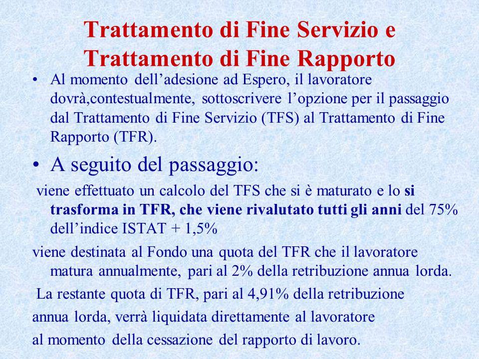 Trattamento di Fine Servizio e Trattamento di Fine Rapporto