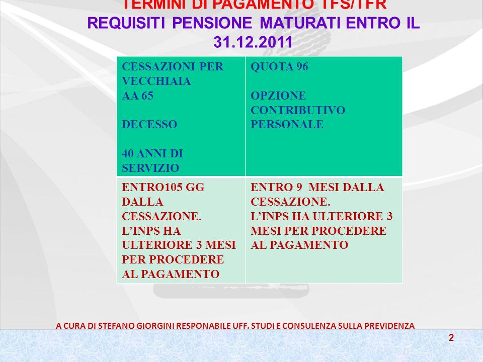 TERMINI DI PAGAMENTO TFS/TFR