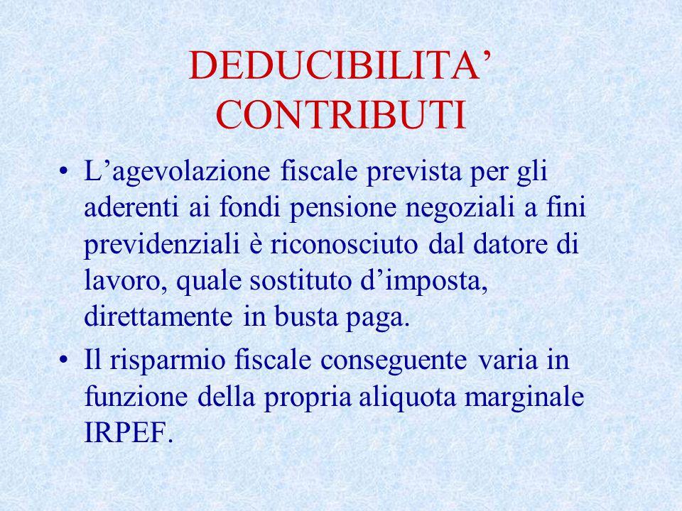 DEDUCIBILITA' CONTRIBUTI