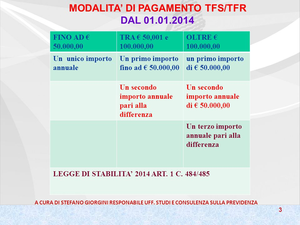 MODALITA' DI PAGAMENTO TFS/TFR