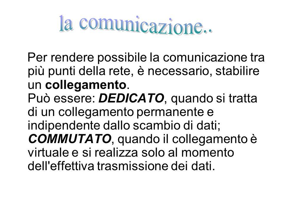 la comunicazione..