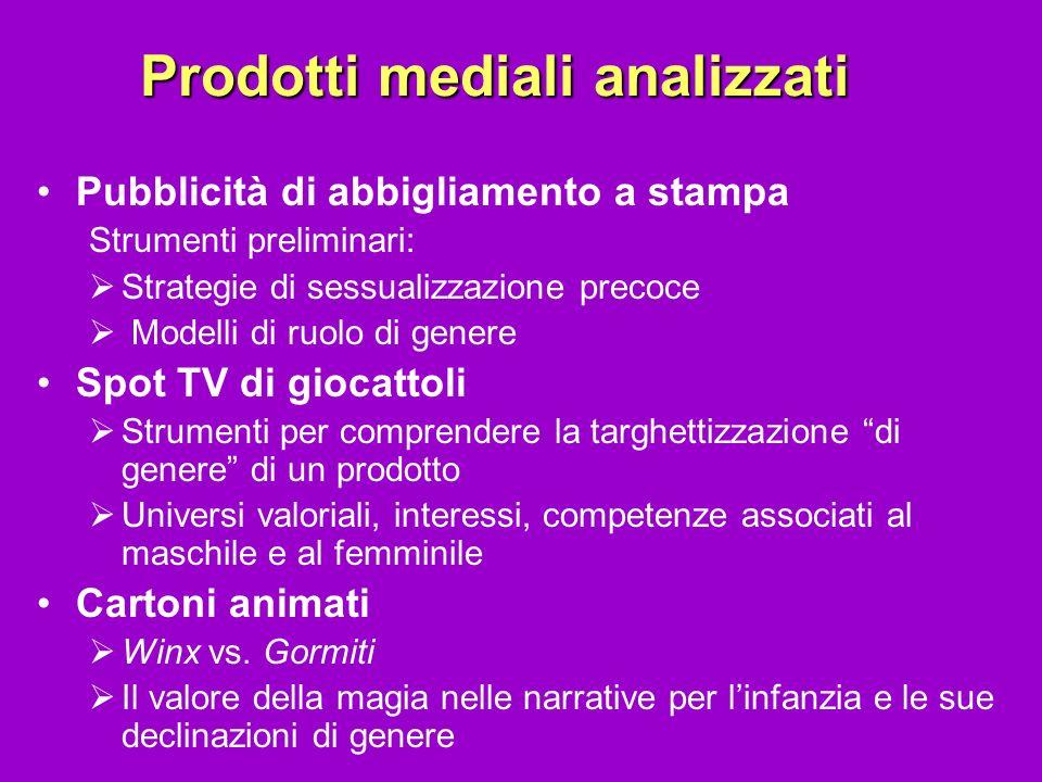 Prodotti mediali analizzati