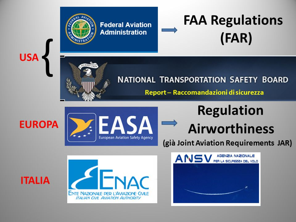{ FAA Regulations (FAR) Regulation Airworthiness USA EUROPA ITALIA