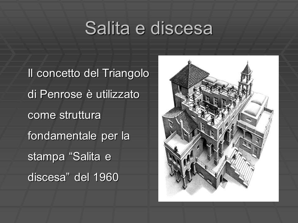 Salita e discesa Il concetto del Triangolo di Penrose è utilizzato come struttura fondamentale per la stampa Salita e discesa del 1960.