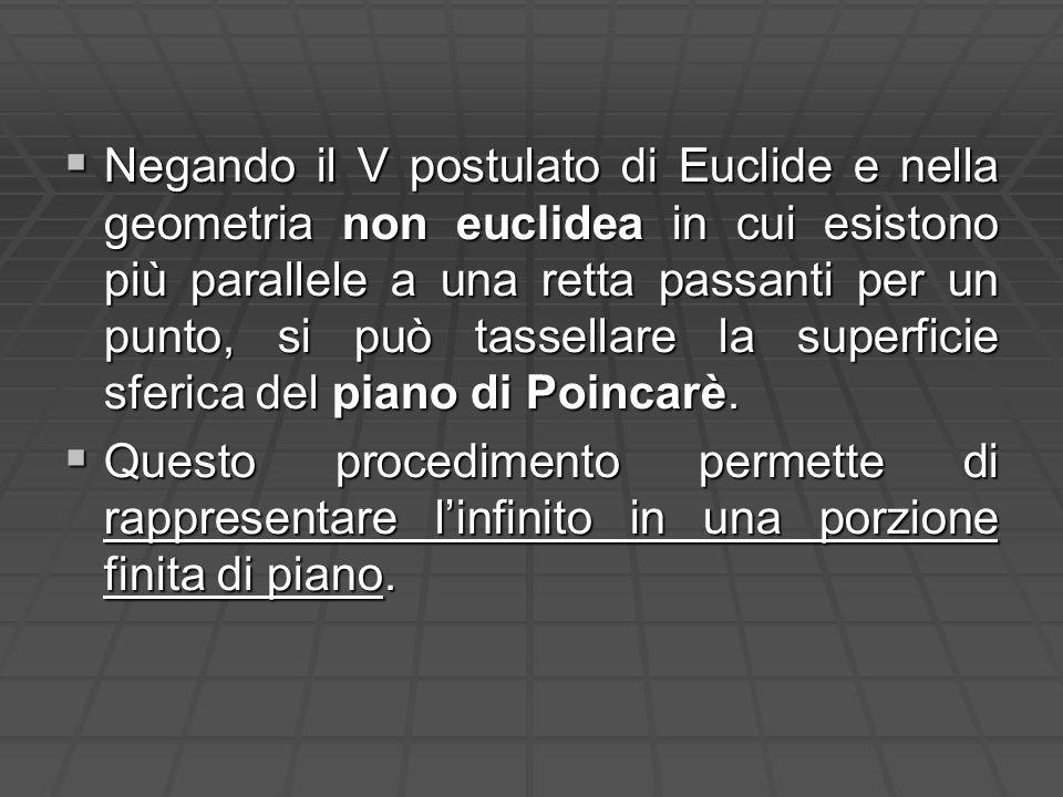 Negando il V postulato di Euclide e nella geometria non euclidea in cui esistono più parallele a una retta passanti per un punto, si può tassellare la superficie sferica del piano di Poincarè.