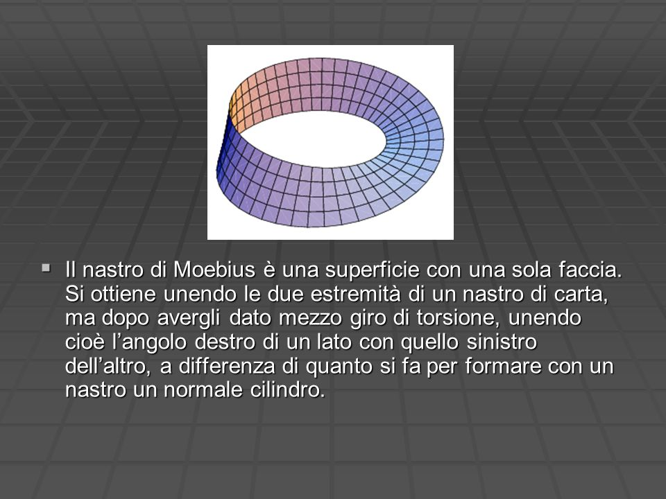 Il nastro di Moebius è una superficie con una sola faccia
