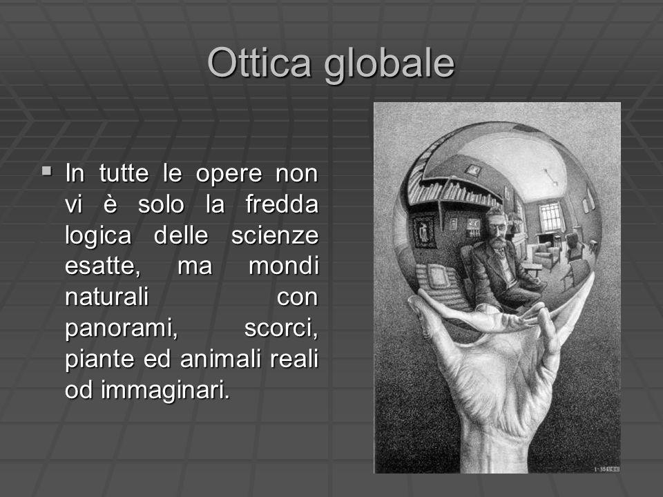 Ottica globale