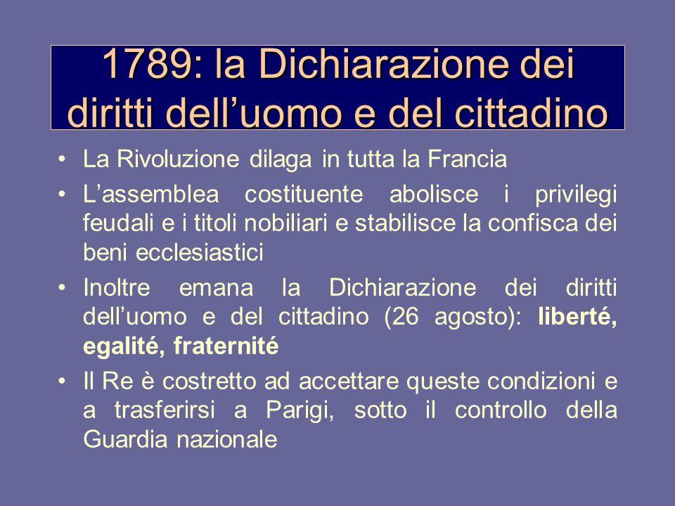 1789: la Dichiarazione dei diritti dell'uomo e del cittadino