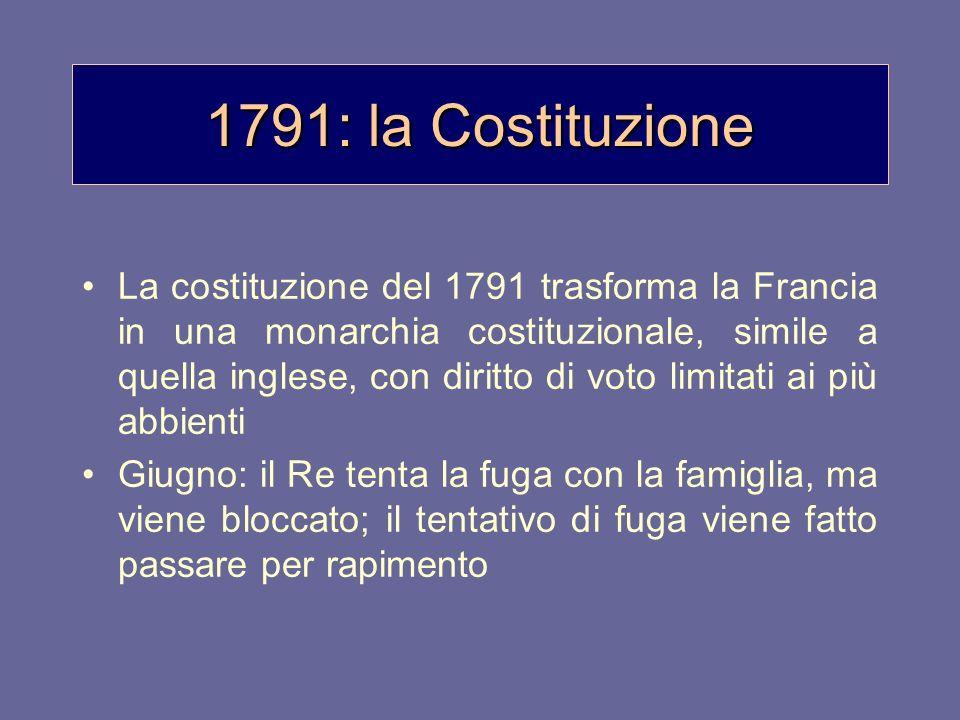 1791: la Costituzione