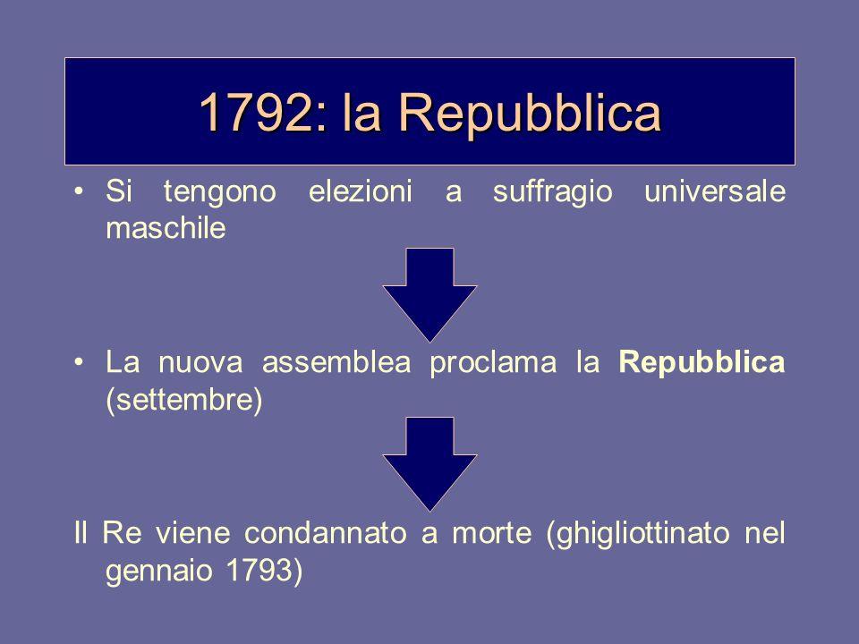1792: la RepubblicaSi tengono elezioni a suffragio universale maschile. La nuova assemblea proclama la Repubblica (settembre)