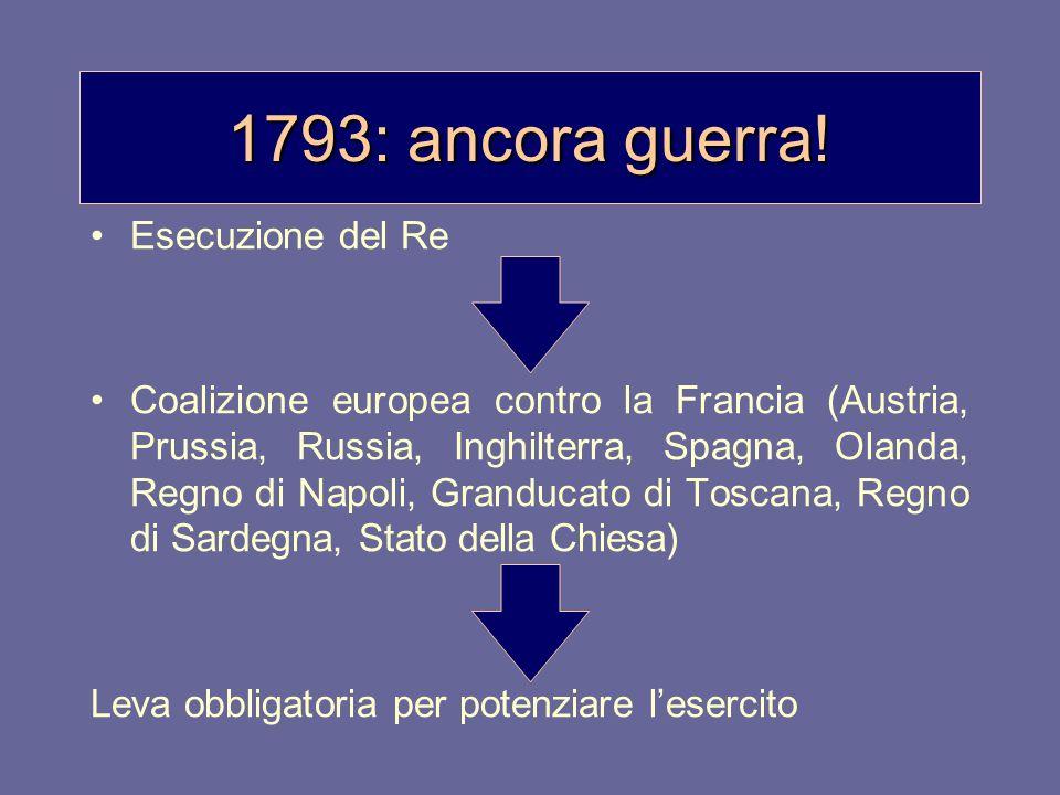 1793: ancora guerra! Esecuzione del Re