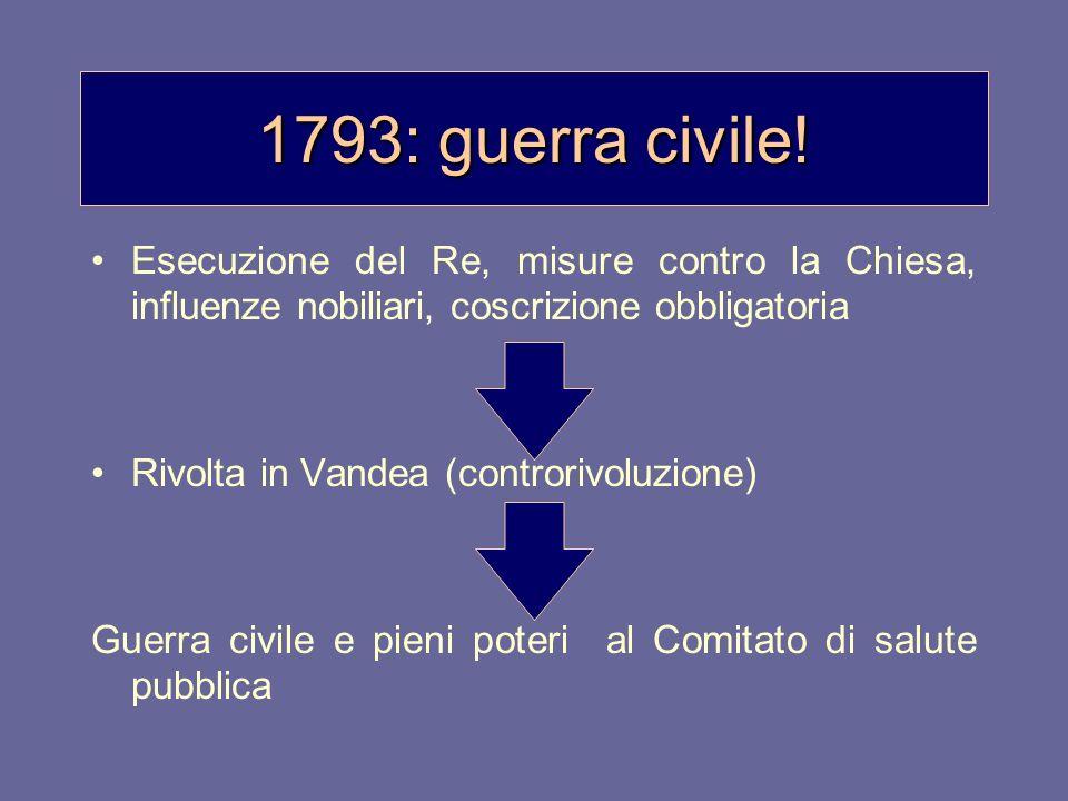 1793: guerra civile!Esecuzione del Re, misure contro la Chiesa, influenze nobiliari, coscrizione obbligatoria.