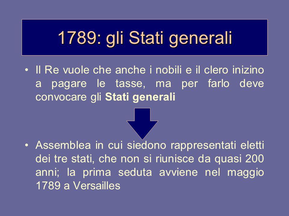 1789: gli Stati generali Il Re vuole che anche i nobili e il clero inizino a pagare le tasse, ma per farlo deve convocare gli Stati generali.