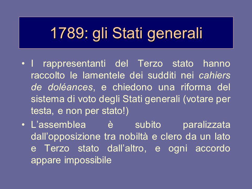 1789: gli Stati generali