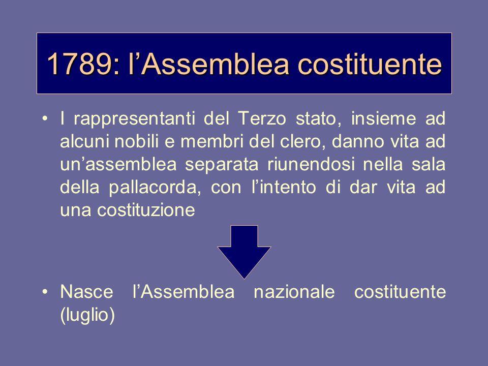 1789: l'Assemblea costituente