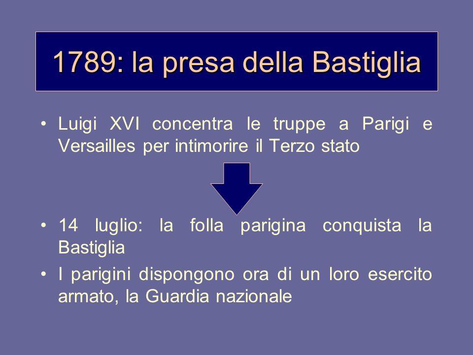 1789: la presa della Bastiglia