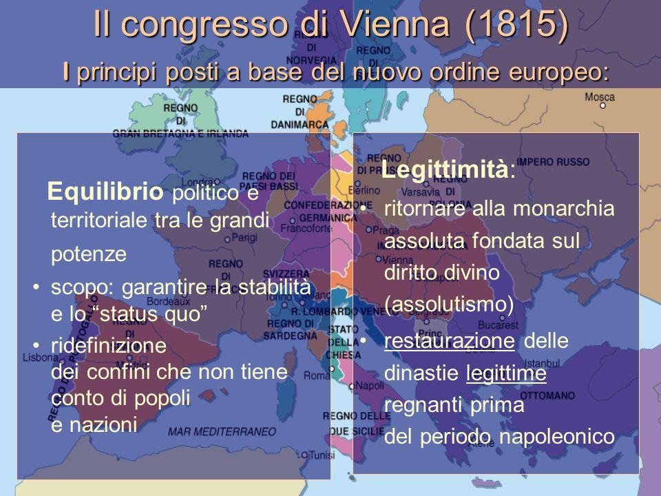 Il congresso di Vienna (1815) I principi posti a base del nuovo ordine europeo:
