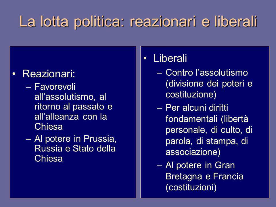 La lotta politica: reazionari e liberali