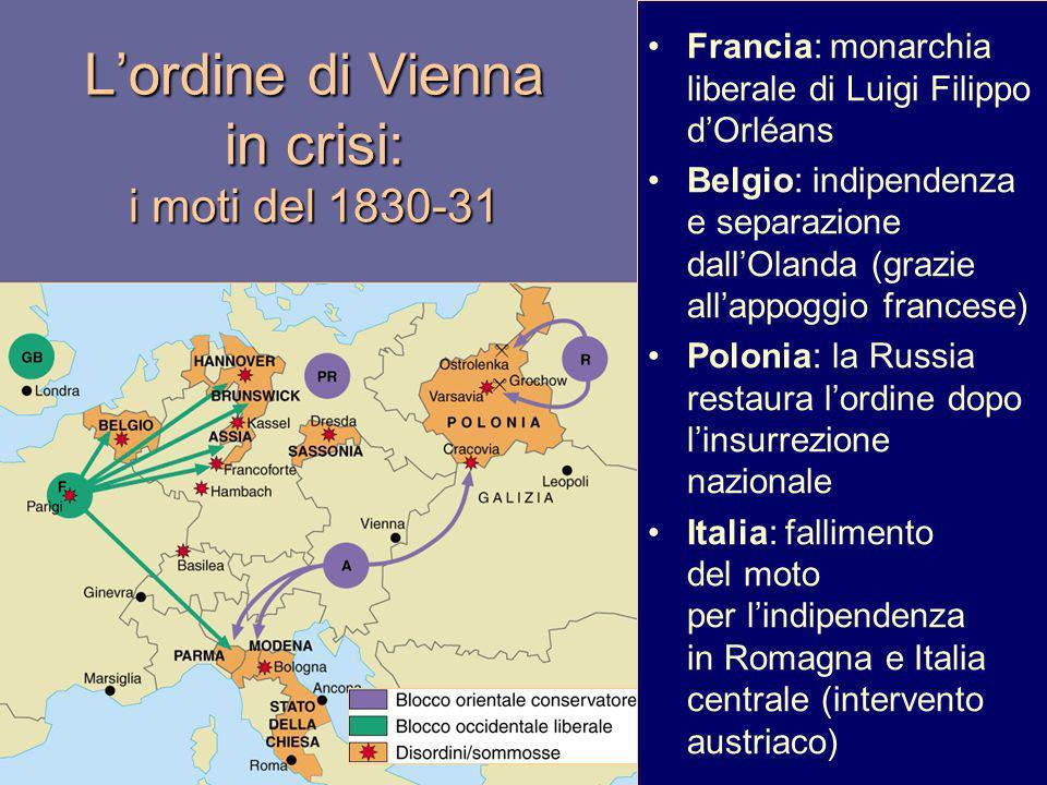 L'ordine di Vienna in crisi: i moti del 1830-31