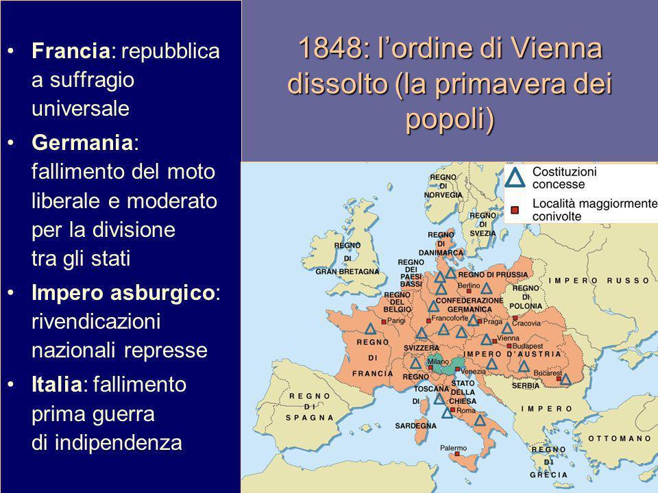 1848: l'ordine di Vienna dissolto (la primavera dei popoli)